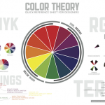 ColorTheory_Print_White